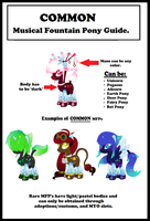 Common MFP Guide by mlpdarksparx