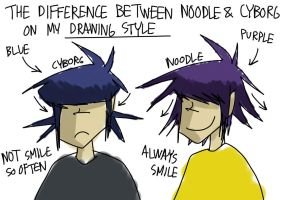 The Difference Between Noodle and Cyborg by Shinohida