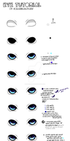 Eye3 Tutorial by SoraniSasayaku