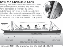 How The Unsinkible RMS Titanic Sank by ShadowTheHedgehog950
