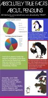 True Facts About Penguins by 010001110101