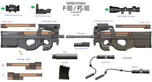 Build-Your-Own FN P90 by KayKove