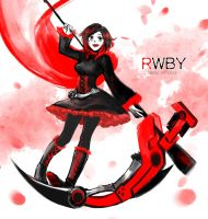 [RWBY]Ruby Rose by Mengluoli
