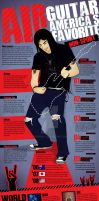 Air Guitar-Infographic by SE7ENART