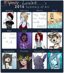 2016 Art Summary by Luvise