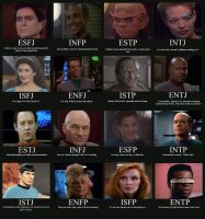 Myers-Briggs Star Trek Edition by loqutor