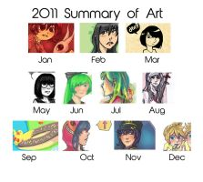 2011 Summary of Art by BUGbeesama