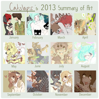 wow this is balls - 2013 art summary by Catslaps