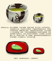 Tea icons2 by couryshen