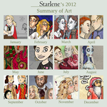 2012 Summary by Starlene