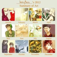 2012 Summary Of Art:loonytwin by loonytwin