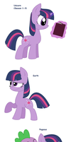 Twilight Sparkle - All Pony Races by Pupster0071