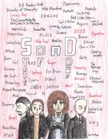 System of a Down Songs by Mister-Saturn