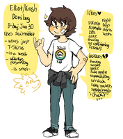 Meet the artist by sweating