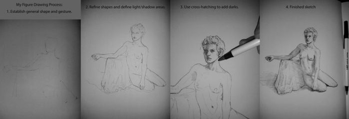 Figure sketching process by immobileFreedom