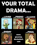 Your Total Drama ... by NrmalReece2
