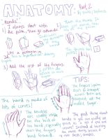 Hand tutorial by tinyforests