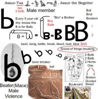 Root Language: The Letter B by Novuso