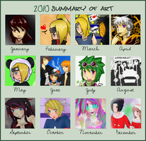 2010 Artz Summary by AkatsukiSecret