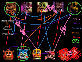 My FNAF shipping meme! by Ask-MoonRise