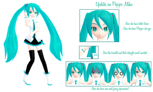 Popipo Miku - Update DL by Arkenidae