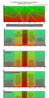 Sliding Scale of Walfas Purity/Quality Graphs by Spaztique