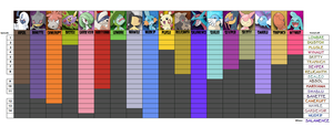 Pokemon Ultimate Showdown 3 Progress Chart by bad-asp