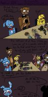 The New Animatronics and Dead Kids Part 2 by InsanelyADD