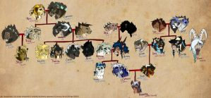 Family Tree by Chipo-H0P3