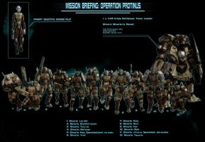 Operation Protinus by slaine69