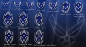 Air force enlisted ranks by Chrippy