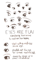 eye tutorial by karynironsides