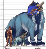 [Shinlai] height chart wip by Lenalis