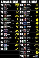All Kamen Rider poster 1971-2013 by Rom-Stol