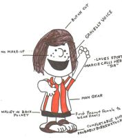 Peppermint Patty. by Buhla