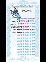 Orabell heart chart by PolarBearLivii