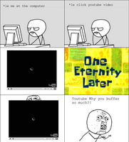 Rage Comic by Kiatonasy