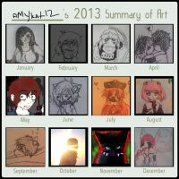 Art summary by Amykat12