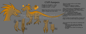 Cliff-Jumpers species ref by PunkAss-Myth