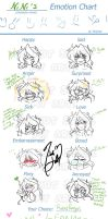 NiNi's Emotion Chart by nichan