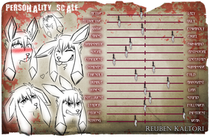 Reuben Personality Scale -meme- by TrelDaWolf