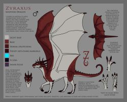 Personal Zyraxus Reference (outdated) by Zyraxus