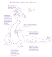 Goodra realistic by Weirda-s-M-art