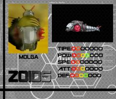 ZOIDS STATS by Crymaster