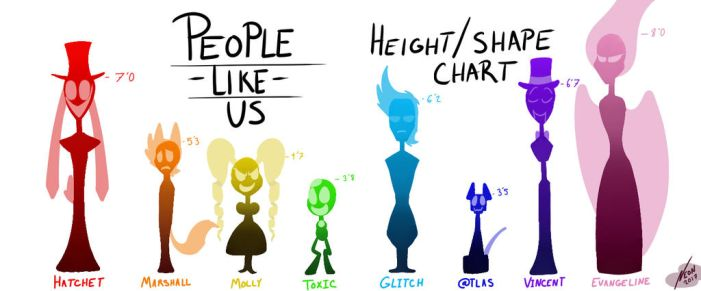 Height and Shape Chart (PLU) by KCat-Creations