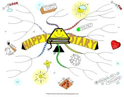 Happy Diary Mind Map by Creativeinspiration
