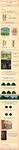 Depth Tutorial by Ekkoberry