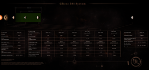 Gliese 581 System Schematic by Alpha-Element