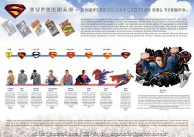 Infografia SUPERMAN by Egohugo