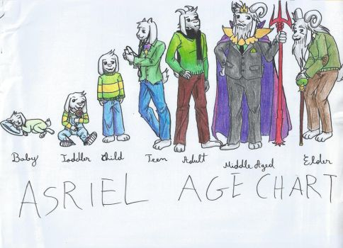 Asriel Age Chart - request for S101X by SeptraGirl